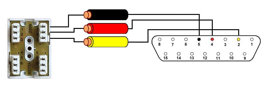Radio 4 Core Wiring